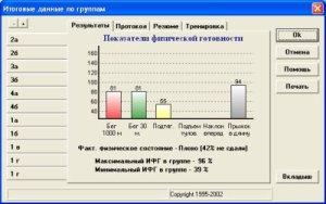 Разрешены ли ФГОСом мониторинг и нормативы?